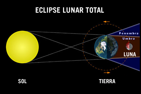 eclipse-lunar-total-1