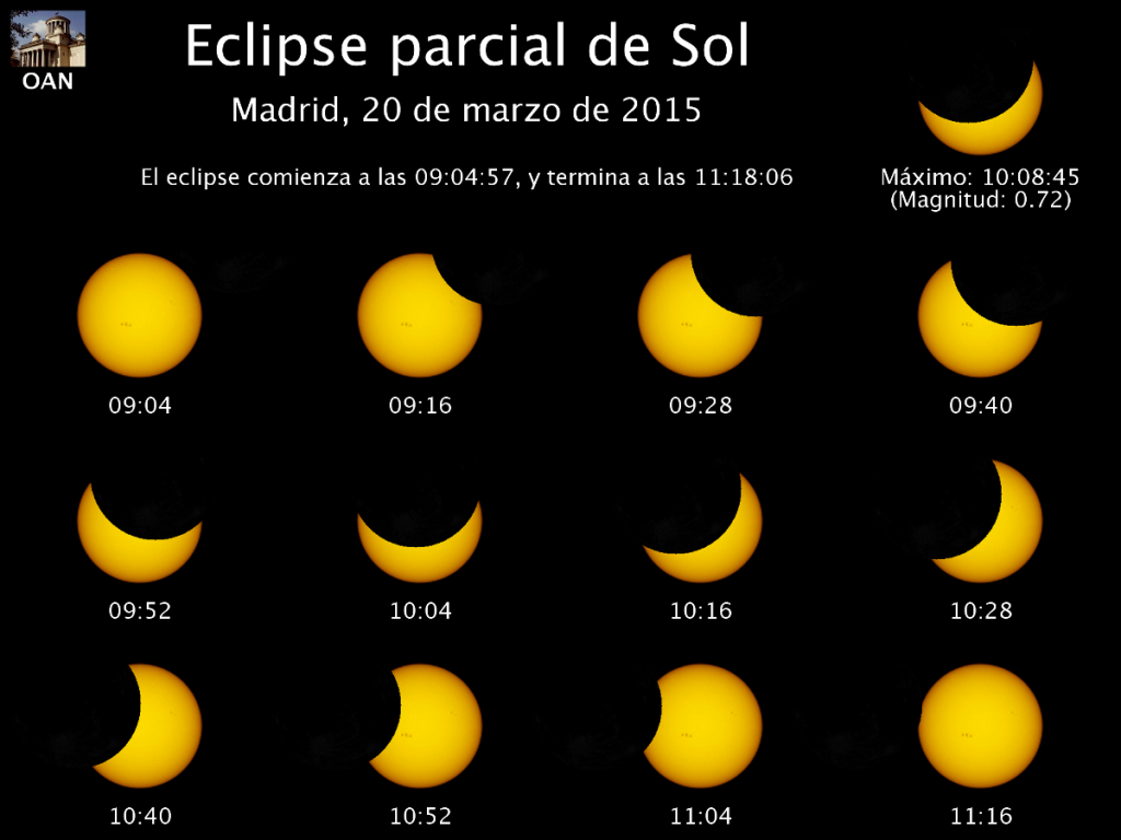 solarEclipse_Madrid_2015-03-20