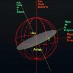 plano_ecliptica